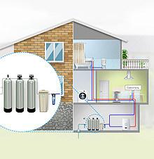 Индивидуальные решения для очистки воды